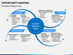 Opportunities Mapping PPT Slide 4