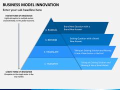 Business Model Innovation PPT Slide 17