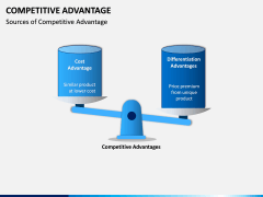 Competitive Advantage PPT Slide 12