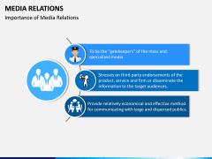 Media Relations PPT Slide 5