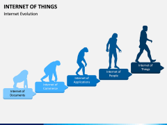 Internet of Things (IOT) PPT Slide 6