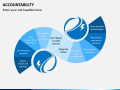 Accountability PPT Slide 2