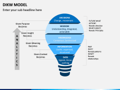 DIKW Model PPT Slide 4