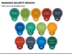 Managed Security Services PPT Slide 25