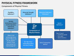 Physical Fitness Framework PPT Slide 6