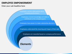 Employee Empowerment PPT Slide 10