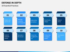 Defense in Depth PPT Slide 9