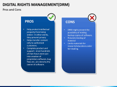 Digital Rights Management PPT Slide 12