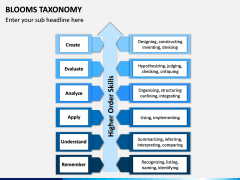 Blooms Taxonomy PPT Slide 2