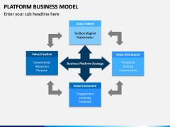 Platform Business Model PPT Slide 3