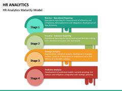 HR Analytics PPT Slide 23
