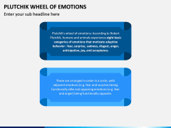 Plutchik Wheel of Emotions PPT Slide 1