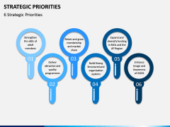 Strategic Priorities PPT Slide 4