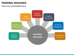 Personal Resilience PPT Slide 30