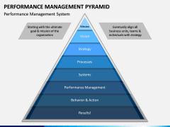Performance Management Pyramid PPT Slide 5