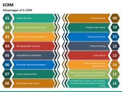 eCRM PPT Slide 39
