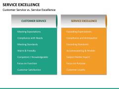 Service Excellence PPT Slide 29
