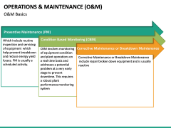Operations and Maintenance PPT Slide 21