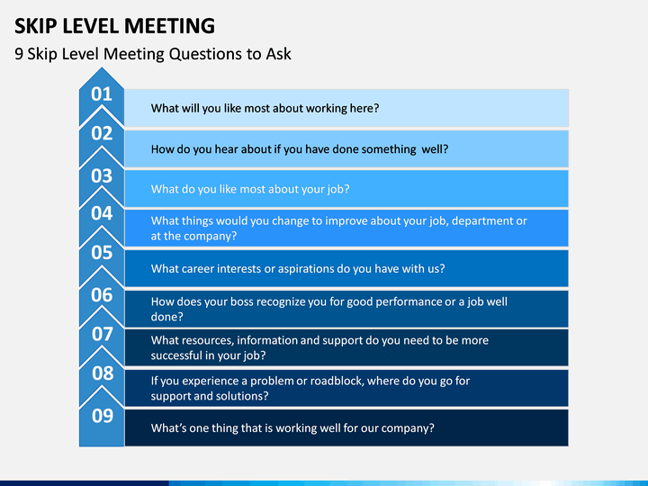 Skip Level Meeting Powerpoint Template