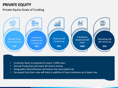 Private Equity PPT Slide 10