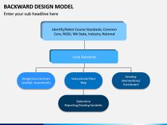 Backward Design Model PPT Slide 7