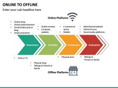Online to Offline PPT slide 18