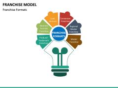 Franchise Model PPT Slide 18