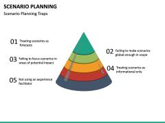 Scenario Planning PPT slide 26