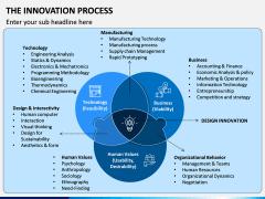 Innovation Process PPT Slide 9