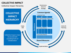 Collective Impact PPT Slide 4