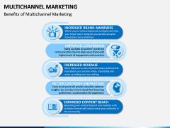 Multichannel Marketing PPT slide 7