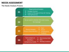 Needs Assessment PPT Slide 33