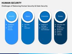 Human Security PPT Slide 13