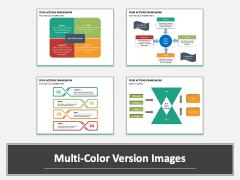 Four Actions Framework PPT slide MC Combined