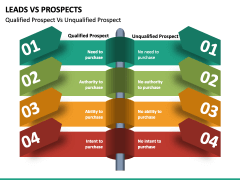 Leads Vs Prospects PPT Slide 19