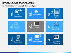 Revenue Cycle Management (RCM) PPT Slide 5