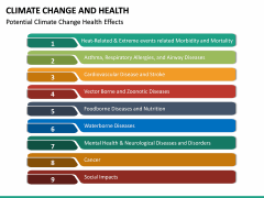 Climate Change and Health PPT Slide 20