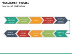 Procurement Process PPT Slide 27