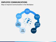Employee Communications PPT Slide 13