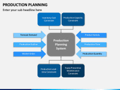 Production Planning PPT Slide 19