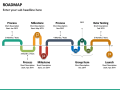 Roadmap PPT Slide 33
