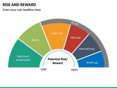 Risk and Reward PPT Slide 11