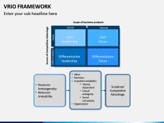 VRIO Framework PPT Slide 5