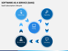 Software as a Service (SaaS) PPT Slide 15
