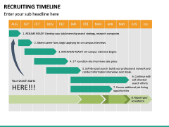 Recruiting Timeline PPT Slide 21