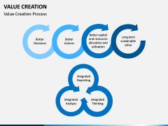 Value Creation PPT Slide 7