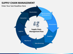 Supply Chain Management PPT Slide 5