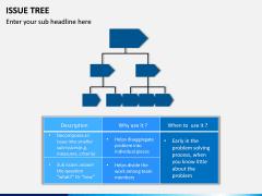 Issue Tree PPT Slide 11