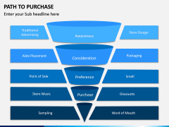 Path to Purchase PPT Slide 7
