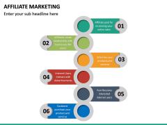 Affiliate Marketing PPT Slide 30